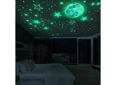 Productos Fotoluminiscentes